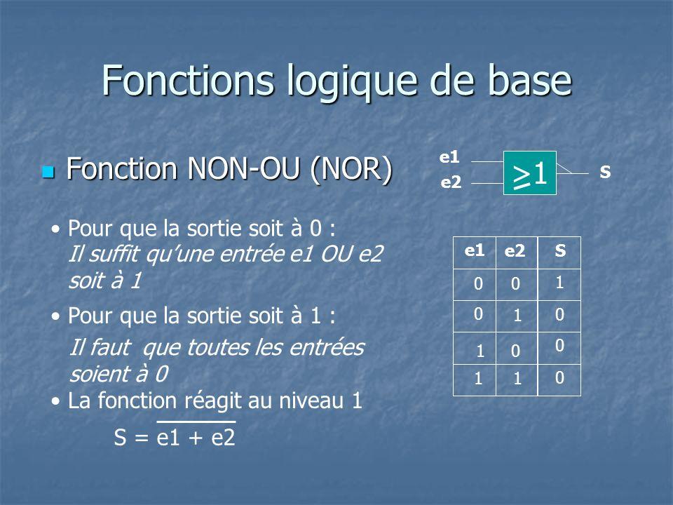 Fonctions logique de base Fonction NON-OU (NOR) Fonction NON-OU (NOR) >1 e1 e2 S e1 e2 S 0 0 0 0 1 11 1 Pour que la sortie soit à 1 : Il suffit quune entrée e1 OU e2 soit à 1 Pour que la sortie soit à 0 : Il faut que toutes les entrées soient à 0 La fonction réagit au niveau 1 0 0 0 1 S = e1 + e2