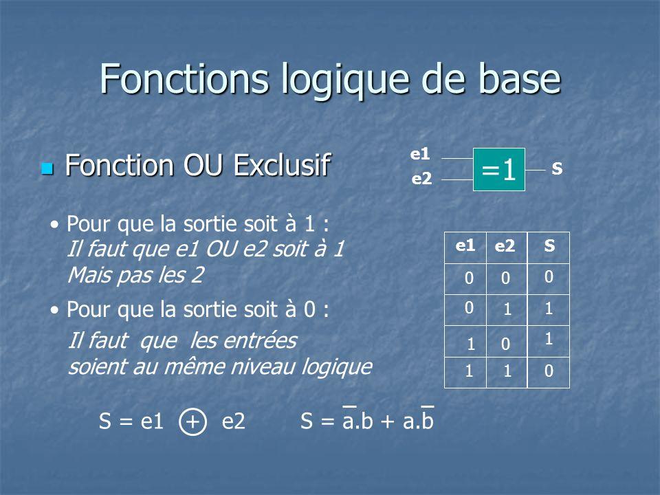 Fonctions logique de base Fonction OU Exclusif Fonction OU Exclusif =1 e1 e2 S e1 e2 S 0 0 0 0 1 11 1 Pour que la sortie soit à 0 : Il faut que e1 OU e2 soit à 1 Mais pas les 2 Pour que la sortie soit à 1 : Il faut que les entrées soient au même niveau logique 1 1 0 S = e1 + e2 0 S = a.b + a.b