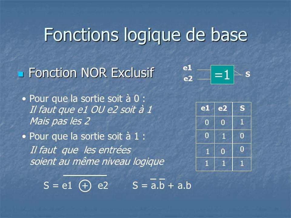 Fonctions logique de base Fonction NOR Exclusif Fonction NOR Exclusif =1 e1 e2 S e1 e2 S 0 0 0 0 1 11 1 Pour que la sortie soit à 1 : Il faut que e1 OU e2 soit à 1 Mais pas les 2 Pour que la sortie soit à 0 : Il faut que les entrées soient au même niveau logique 0 0 1 S = e1 + e2 1 S = a.b + a.b