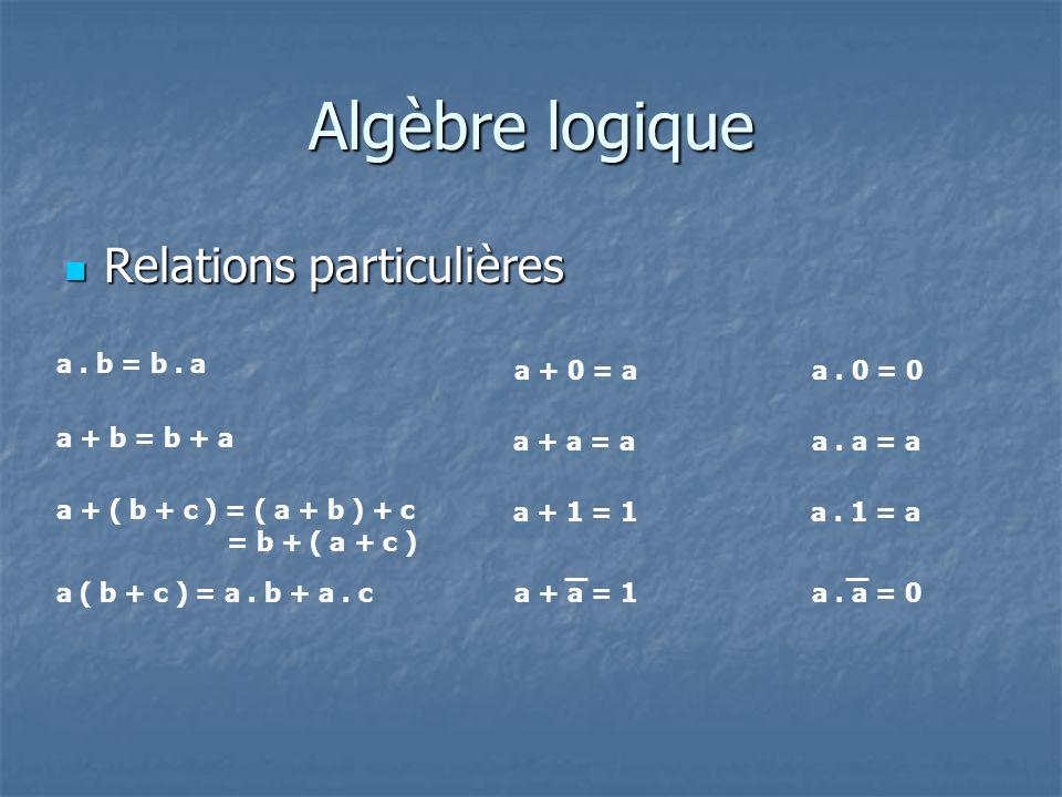 Algèbre logique Relations particulières Relations particulières a. b = b. a a + b = b + a a + ( b + c ) = ( a + b ) + c = b + ( a + c ) a ( b + c ) =