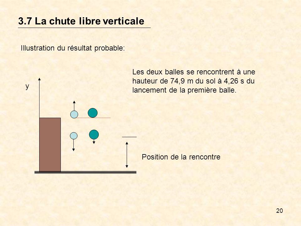 20 3.7 La chute libre verticale Illustration du résultat probable: Les deux balles se rencontrent à une hauteur de 74,9 m du sol à 4,26 s du lancement