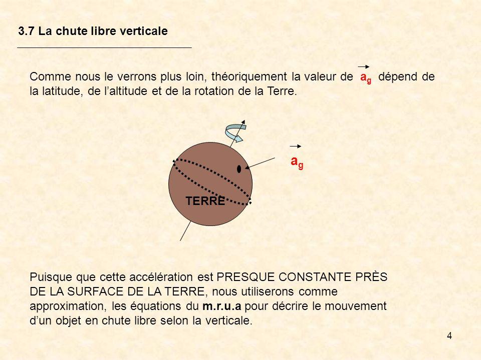 15 3.7 Chute libre verticale y v yo1 v yo2 d) Je dessine la situationProblème : Je cherche v yo2 Je connais y 02 =0 m, y f2 = 111,5 m v f2 = 0 m/s a y = - 9,81 m/s 2 Solution possible : On un m.r.u.a donc jutilise léquation suivante (m/s) 2 Résultat probable : Jobtiens une vitesse initiale de + 46,8 m/s Ce nest pas vraiment réaliste.