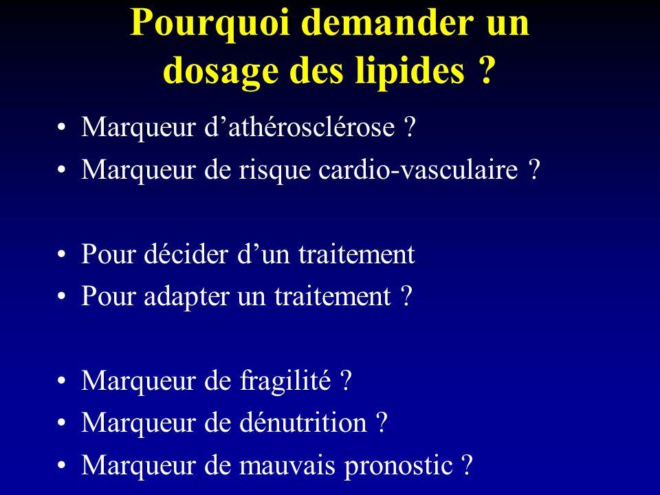 Pourquoi demander un dosage des lipides . Marqueur dathérosclérose .