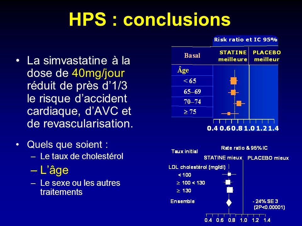 HPS : conclusions La simvastatine à la dose de 40mg/jour réduit de près d1/3 le risque daccident cardiaque, dAVC et de revascularisation.