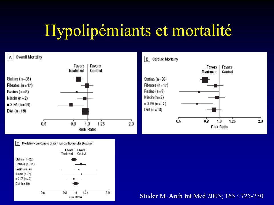 Hypolipémiants et mortalité Studer M. Arch Int Med 2005; 165 : 725-730