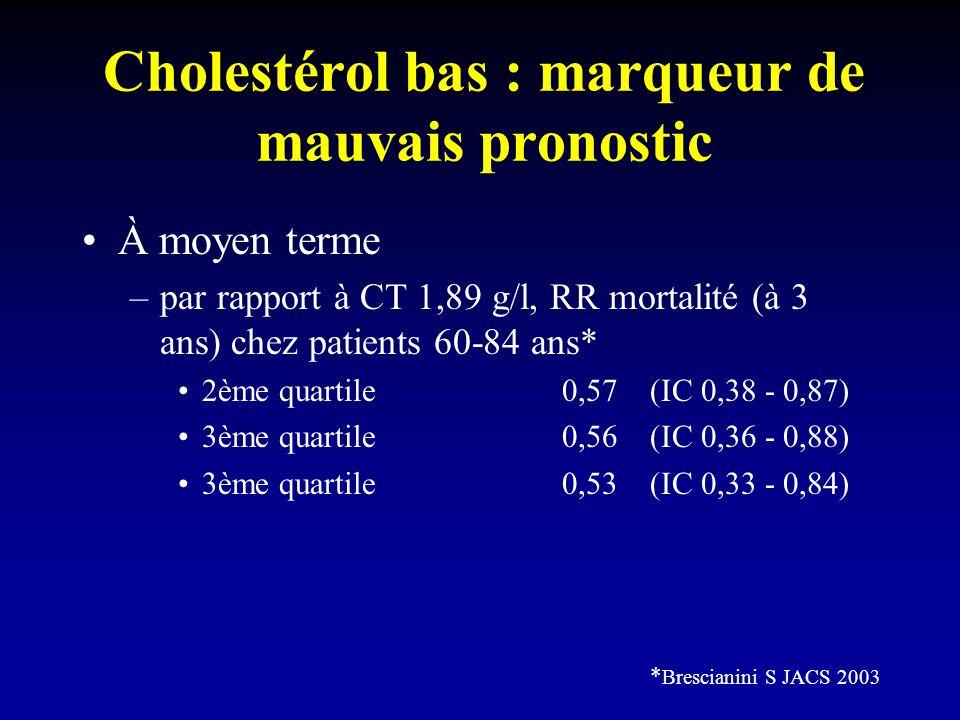 Cholestérol bas : marqueur de mauvais pronostic À long terme (6 ans) : Honolulu Study*, cholestérol 180 à 2,39 g/l –surmortalité RR 1,30 (IC 1,06-1,59) dans groupe qui baisse CT < 1,80 Courbe en J : étude MRFIT...