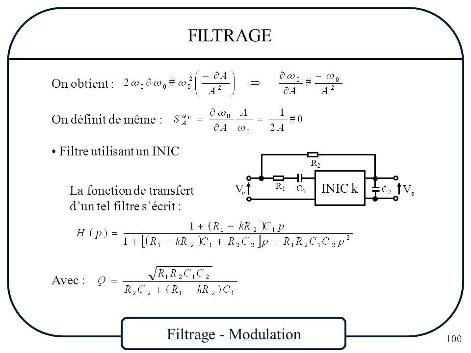 Filtrage - Modulation 100 FILTRAGE On obtient : On définit de même : Filtre utilisant un INIC VeVe INIC k VsVs R1R1 R2R2 C1C1 C2C2 La fonction de tran