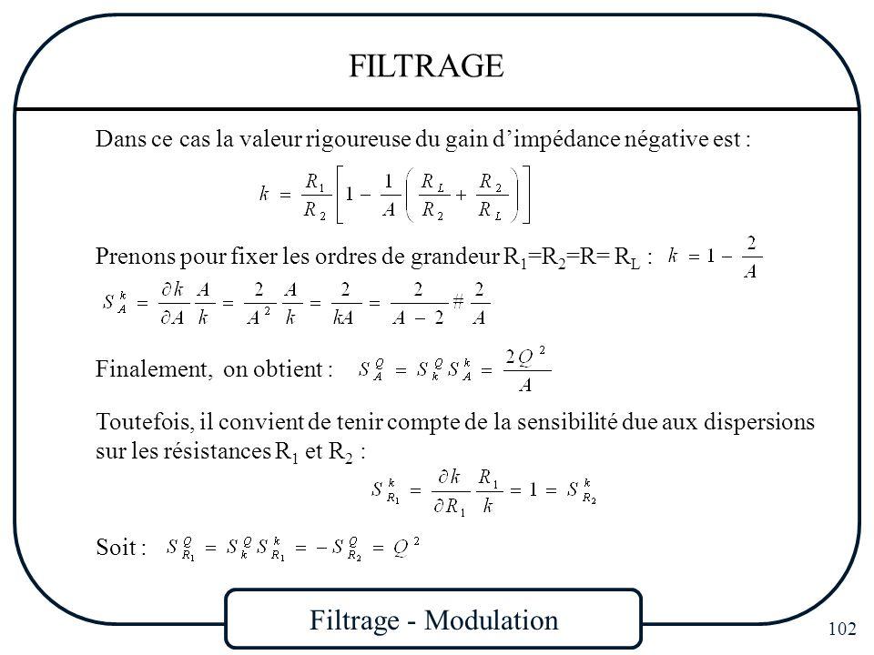 Filtrage - Modulation 102 FILTRAGE Dans ce cas la valeur rigoureuse du gain dimpédance négative est : Prenons pour fixer les ordres de grandeur R 1 =R