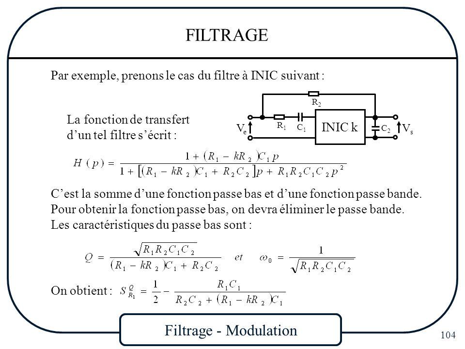Filtrage - Modulation 104 FILTRAGE Par exemple, prenons le cas du filtre à INIC suivant : VeVe INIC k VsVs R1R1 R2R2 C1C1 C2C2 La fonction de transfer