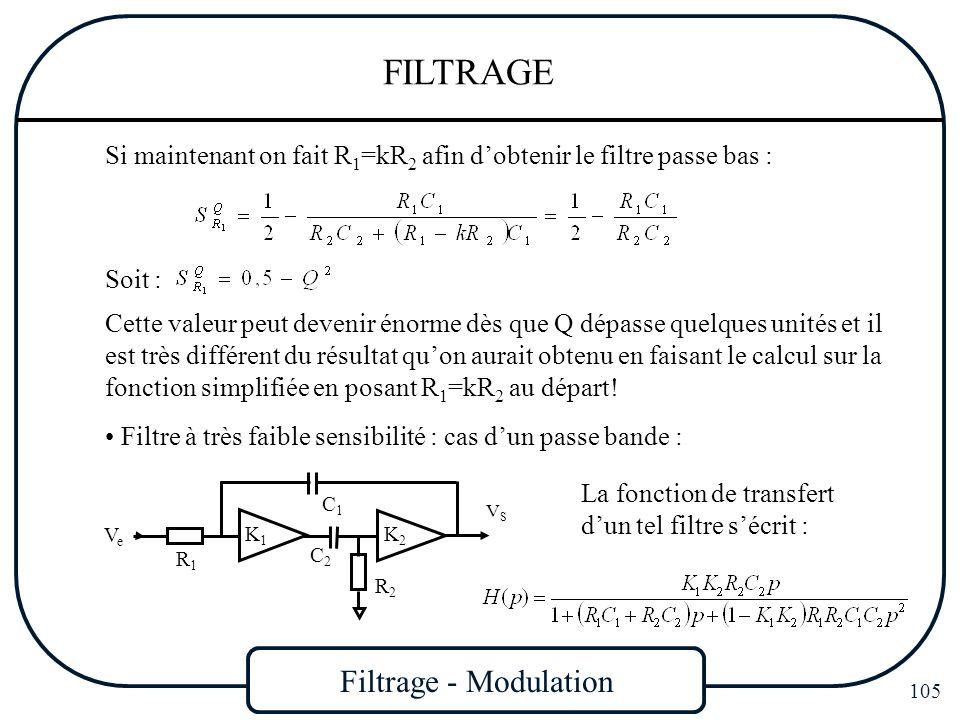 Filtrage - Modulation 105 FILTRAGE Si maintenant on fait R 1 =kR 2 afin dobtenir le filtre passe bas : Cette valeur peut devenir énorme dès que Q dépa