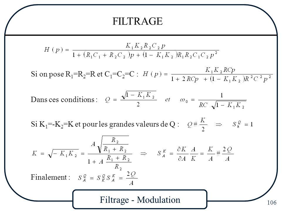 Filtrage - Modulation 106 FILTRAGE Dans ces conditions : Si on pose R 1 =R 2 =R et C 1 =C 2 =C : Si K 1 =-K 2 =K et pour les grandes valeurs de Q : Fi