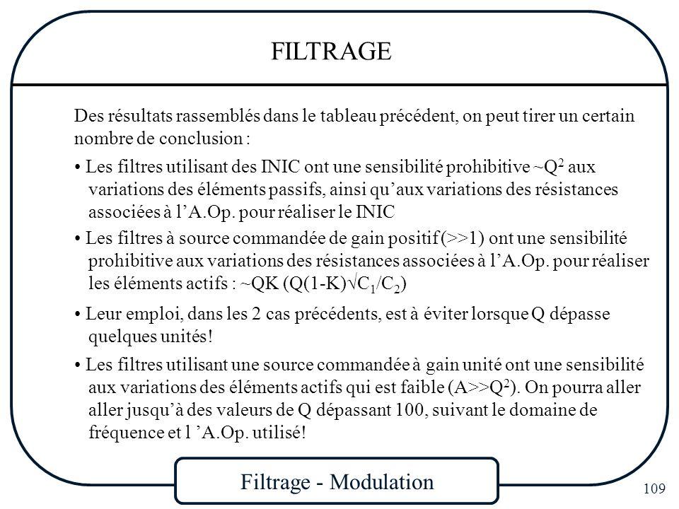 Filtrage - Modulation 109 FILTRAGE Des résultats rassemblés dans le tableau précédent, on peut tirer un certain nombre de conclusion : Les filtres uti