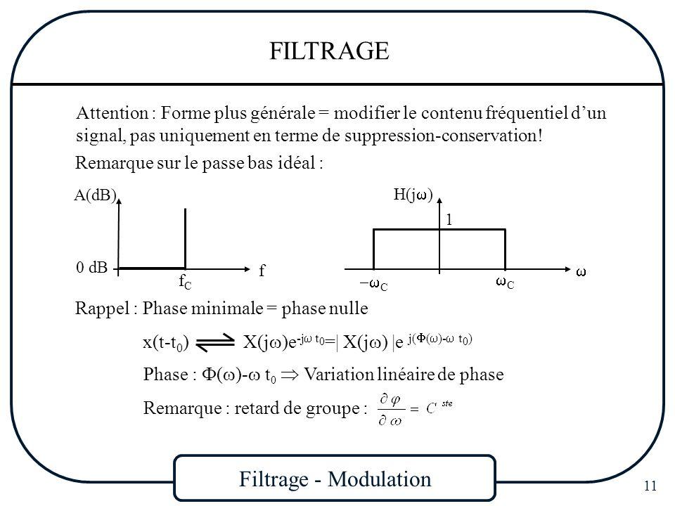 Filtrage - Modulation 11 FILTRAGE Attention : Forme plus générale = modifier le contenu fréquentiel dun signal, pas uniquement en terme de suppression