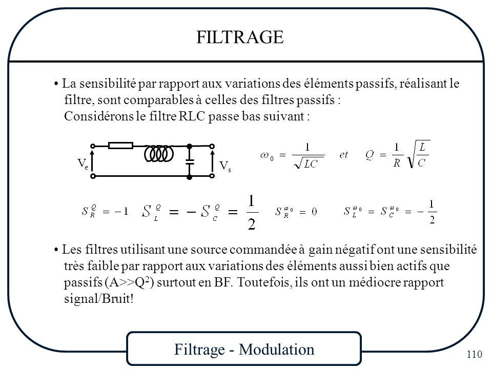 Filtrage - Modulation 110 FILTRAGE La sensibilité par rapport aux variations des éléments passifs, réalisant le filtre, sont comparables à celles des