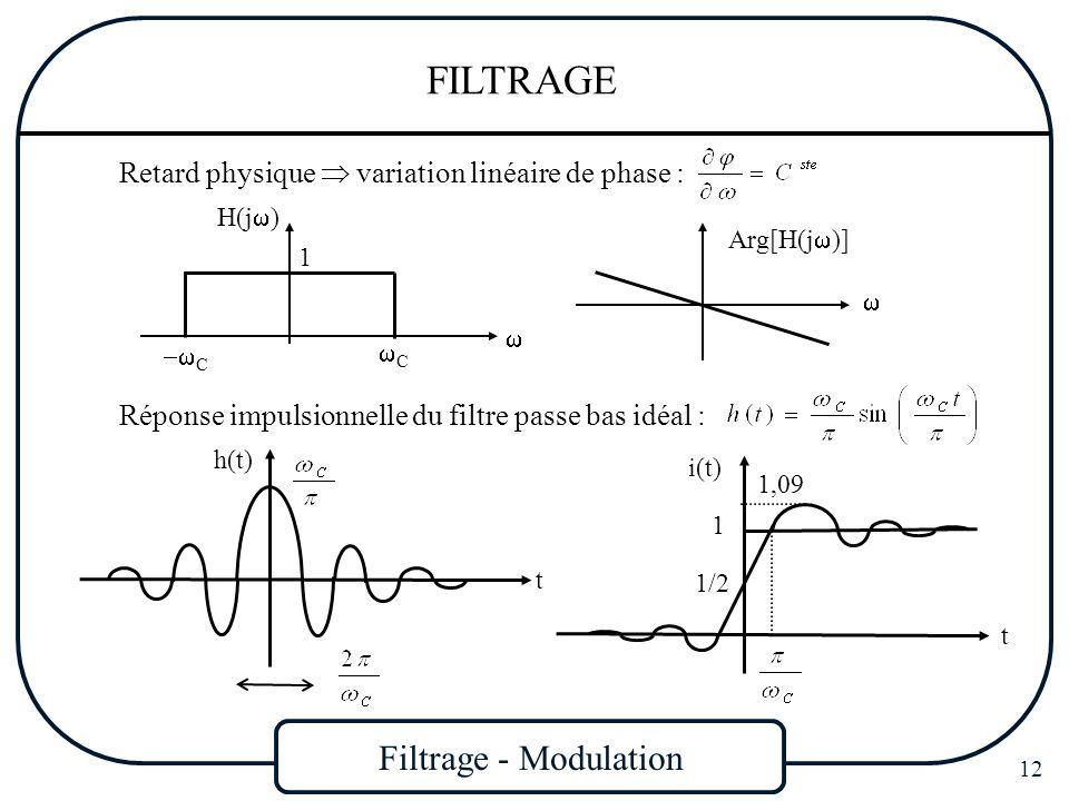 Filtrage - Modulation 12 FILTRAGE Retard physique variation linéaire de phase : Arg[H(j )] Réponse impulsionnelle du filtre passe bas idéal : t h(t) i