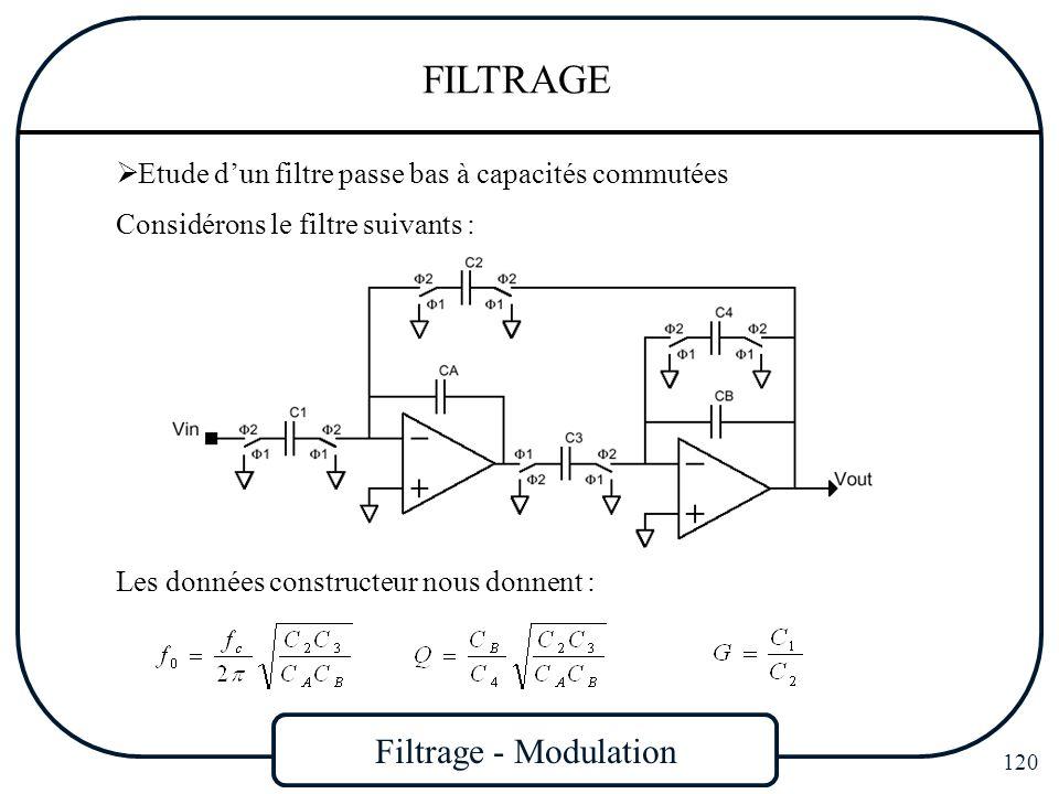 Filtrage - Modulation 120 FILTRAGE Considérons le filtre suivants : Etude dun filtre passe bas à capacités commutées Les données constructeur nous don