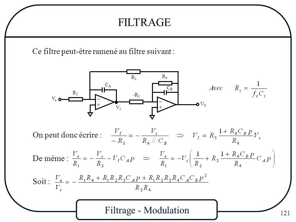 Filtrage - Modulation 121 FILTRAGE Ce filtre peut-être ramené au filtre suivant : _ + _ + VeVe VSVS R1R1 R2R2 -R 3 R4R4 CACA CBCB VIVI On peut donc éc