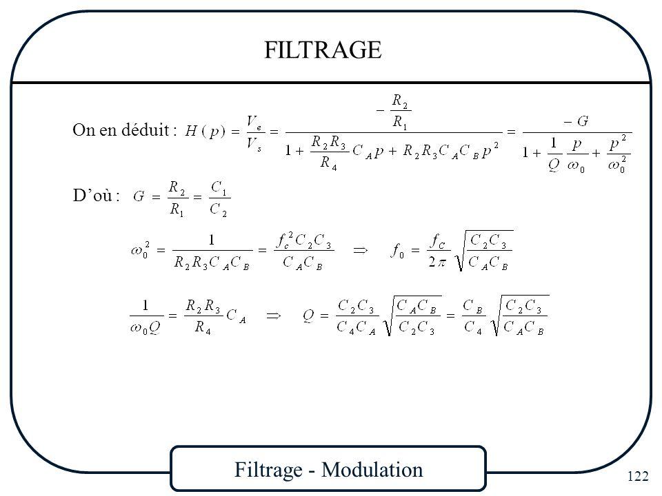 Filtrage - Modulation 122 FILTRAGE On en déduit : Doù :
