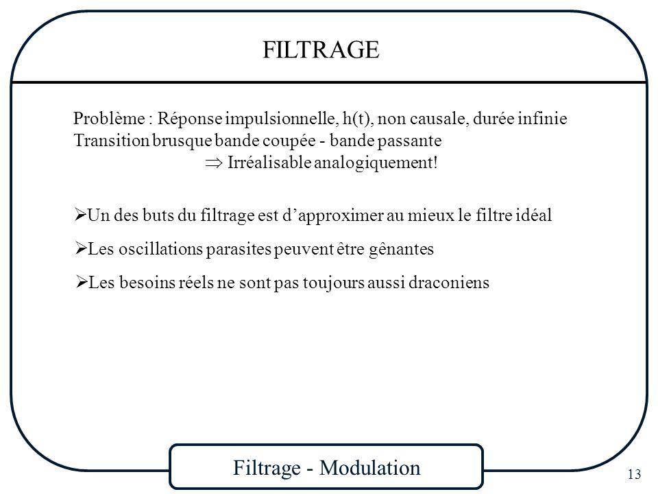 Filtrage - Modulation 13 FILTRAGE Problème : Réponse impulsionnelle, h(t), non causale, durée infinie Transition brusque bande coupée - bande passante