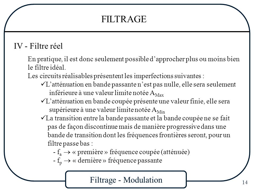Filtrage - Modulation 14 FILTRAGE IV - Filtre réel En pratique, il est donc seulement possible dapprocher plus ou moins bien le filtre idéal. Les circ