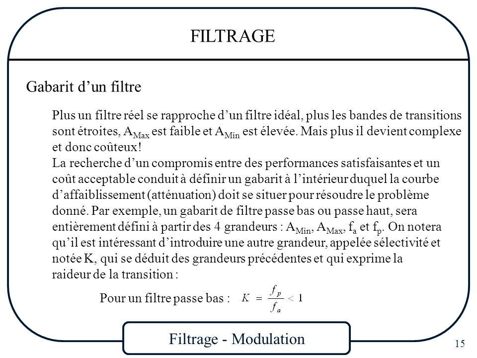 Filtrage - Modulation 15 FILTRAGE Gabarit dun filtre Plus un filtre réel se rapproche dun filtre idéal, plus les bandes de transitions sont étroites,