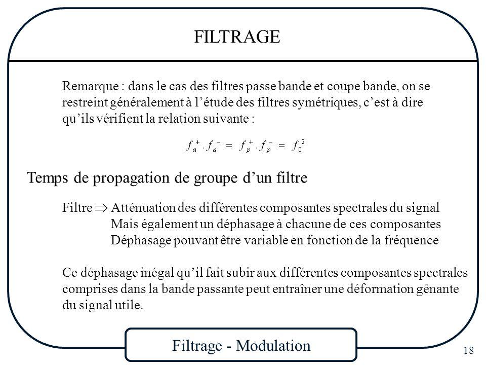 Filtrage - Modulation 18 FILTRAGE Remarque : dans le cas des filtres passe bande et coupe bande, on se restreint généralement à létude des filtres sym