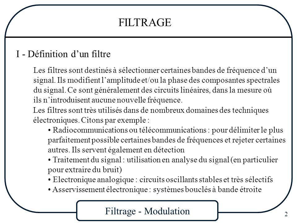 Filtrage - Modulation 33 FILTRAGE Propriétés des fonctions caractéristiques En bande passante, latténuation, exprimée en dB, doit être inférieure à A max : En bande coupée, latténuation, exprimée en dB, doit être supérieure à A min : En conclusion, la fonction caractéristique dun filtre passe bas doit satisfaire les propriétés suivantes : Fonction paire de la fréquence (cest à dire fonction de 2 ) Fraction rationnelle en 2 (dont le dénominateur est un carré) Avoir une faible valeur en bande passante < 2 Avoir une valeur élevée en bande coupée > L 2