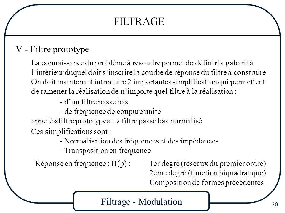 Filtrage - Modulation 20 FILTRAGE V - Filtre prototype La connaissance du problème à résoudre permet de définir la gabarit à lintérieur duquel doit si
