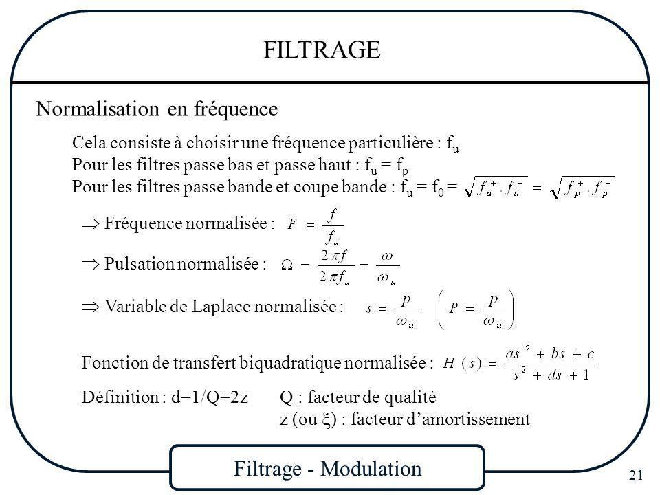 Filtrage - Modulation 21 FILTRAGE Normalisation en fréquence Cela consiste à choisir une fréquence particulière : f u Pour les filtres passe bas et pa