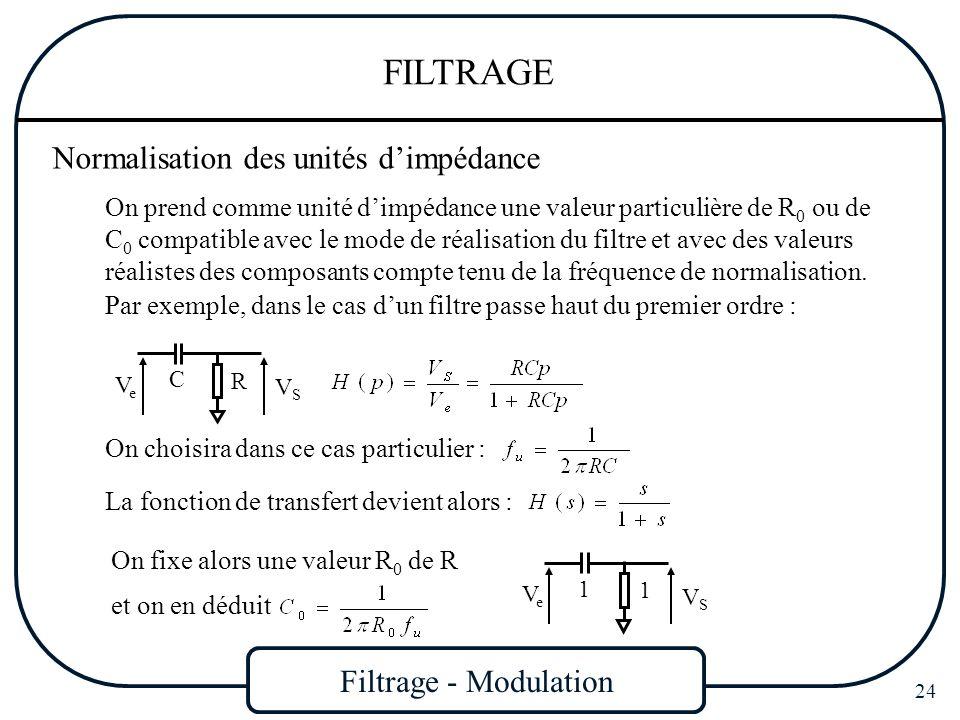 Filtrage - Modulation 24 FILTRAGE Normalisation des unités dimpédance On prend comme unité dimpédance une valeur particulière de R 0 ou de C 0 compati