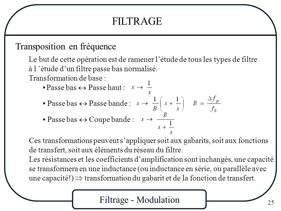Filtrage - Modulation 25 FILTRAGE Transposition en fréquence Le but de cette opération est de ramener létude de tous les types de filtre à l étude dun