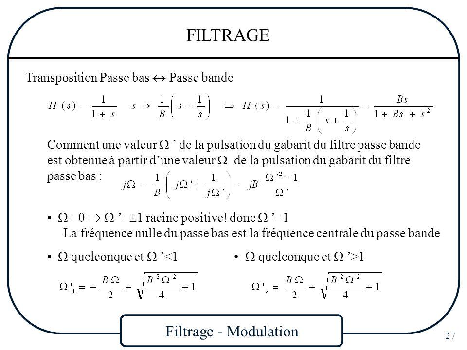 Filtrage - Modulation 27 FILTRAGE Transposition Passe bas Passe bande Comment une valeur de la pulsation du gabarit du filtre passe bande est obtenue