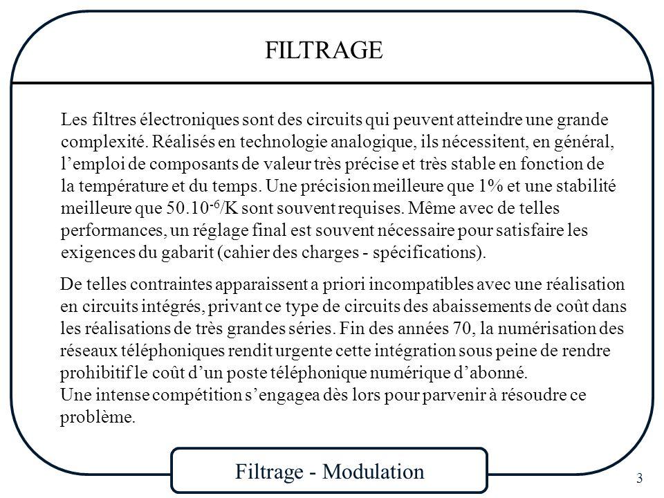 Filtrage - Modulation 104 FILTRAGE Par exemple, prenons le cas du filtre à INIC suivant : VeVe INIC k VsVs R1R1 R2R2 C1C1 C2C2 La fonction de transfert dun tel filtre sécrit : Cest la somme dune fonction passe bas et dune fonction passe bande.