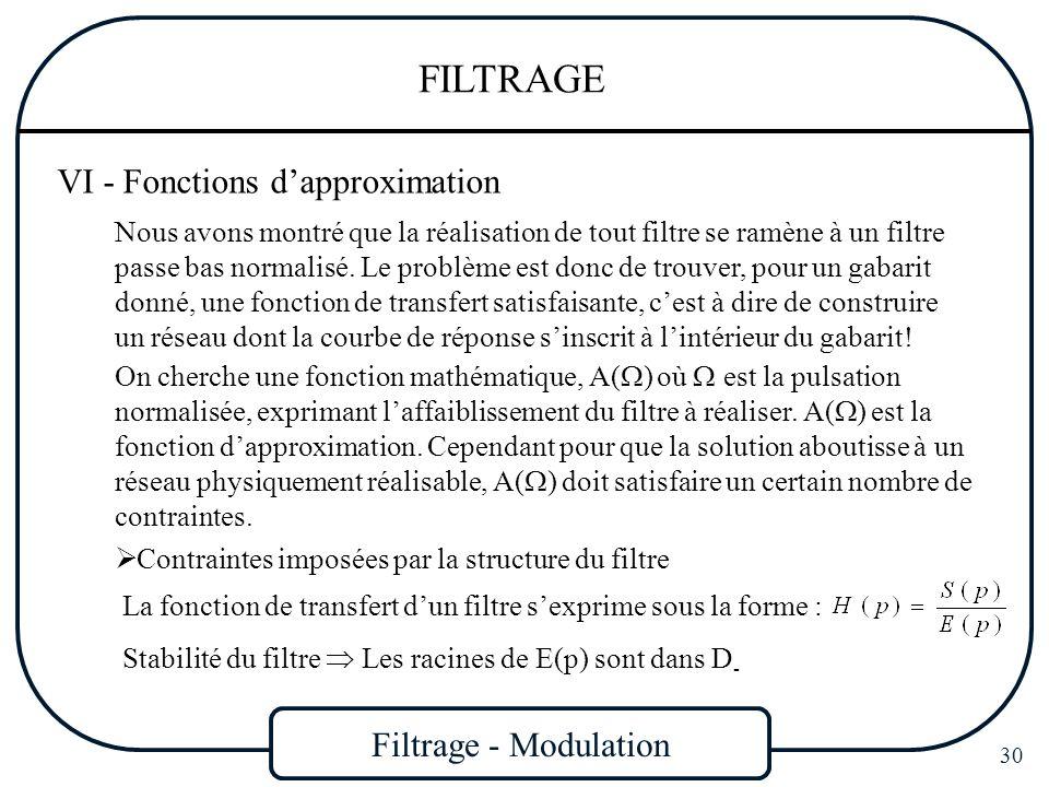 Filtrage - Modulation 30 FILTRAGE VI - Fonctions dapproximation Nous avons montré que la réalisation de tout filtre se ramène à un filtre passe bas no