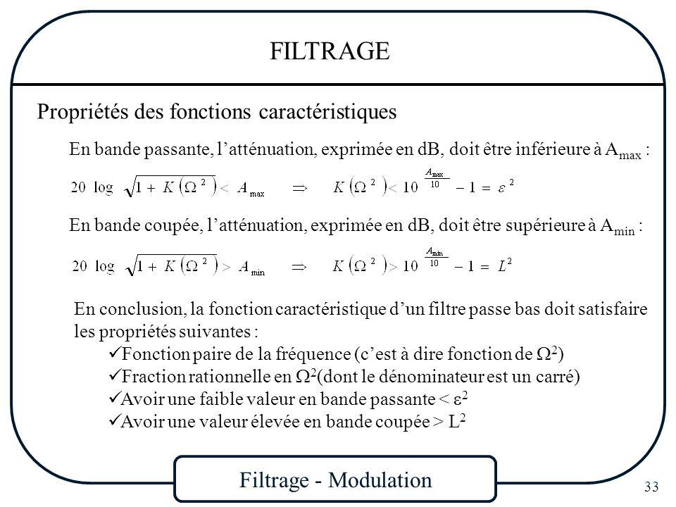 Filtrage - Modulation 33 FILTRAGE Propriétés des fonctions caractéristiques En bande passante, latténuation, exprimée en dB, doit être inférieure à A