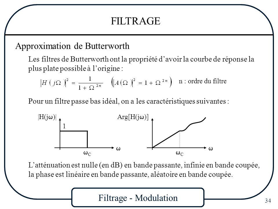 Filtrage - Modulation 34 FILTRAGE Approximation de Butterworth Les filtres de Butterworth ont la propriété davoir la courbe de réponse la plus plate p
