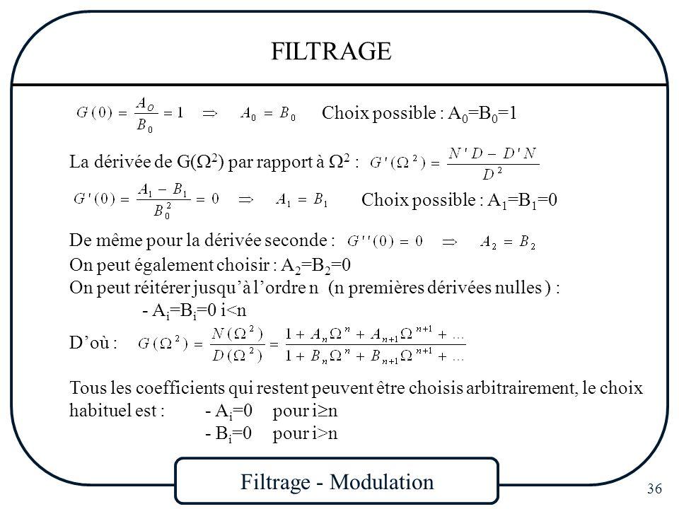 Filtrage - Modulation 36 FILTRAGE La dérivée de G( 2 ) par rapport à 2 : Choix possible : A 1 =B 1 =0 De même pour la dérivée seconde : On peut égalem