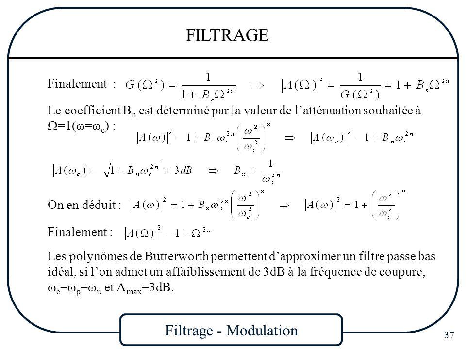 Filtrage - Modulation 37 FILTRAGE Finalement : Le coefficient B n est déterminé par la valeur de latténuation souhaitée à =1( = c ) : On en déduit : F