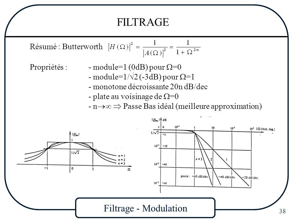 Filtrage - Modulation 38 FILTRAGE Résumé : Butterworth Propriétés : - module=1 (0dB) pour =0 - module=1/ 2 (-3dB) pour =1 - monotone décroissante 20n