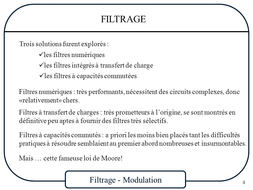 Filtrage - Modulation 4 FILTRAGE Trois solutions furent explorés : Filtres numériques : très performants, nécessitent des circuits complexes, donc «re