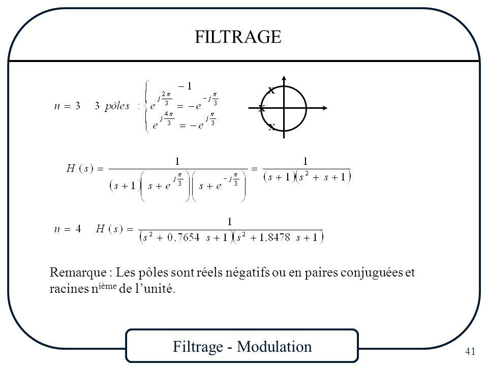 Filtrage - Modulation 41 FILTRAGE X X X Remarque : Les pôles sont réels négatifs ou en paires conjuguées et racines n ième de lunité.