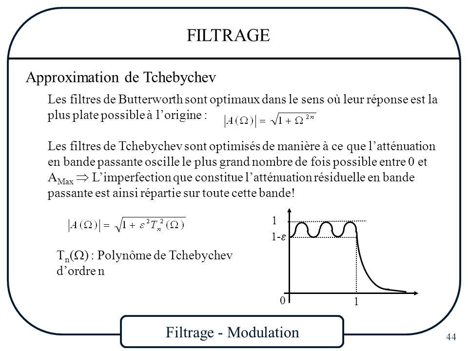 Filtrage - Modulation 44 FILTRAGE Approximation de Tchebychev Les filtres de Butterworth sont optimaux dans le sens où leur réponse est la plus plate