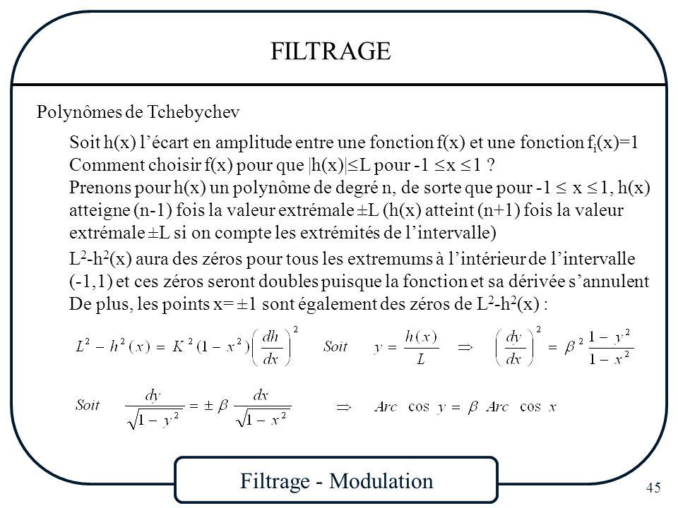 Filtrage - Modulation 45 FILTRAGE Polynômes de Tchebychev Soit h(x) lécart en amplitude entre une fonction f(x) et une fonction f i (x)=1 Comment choi