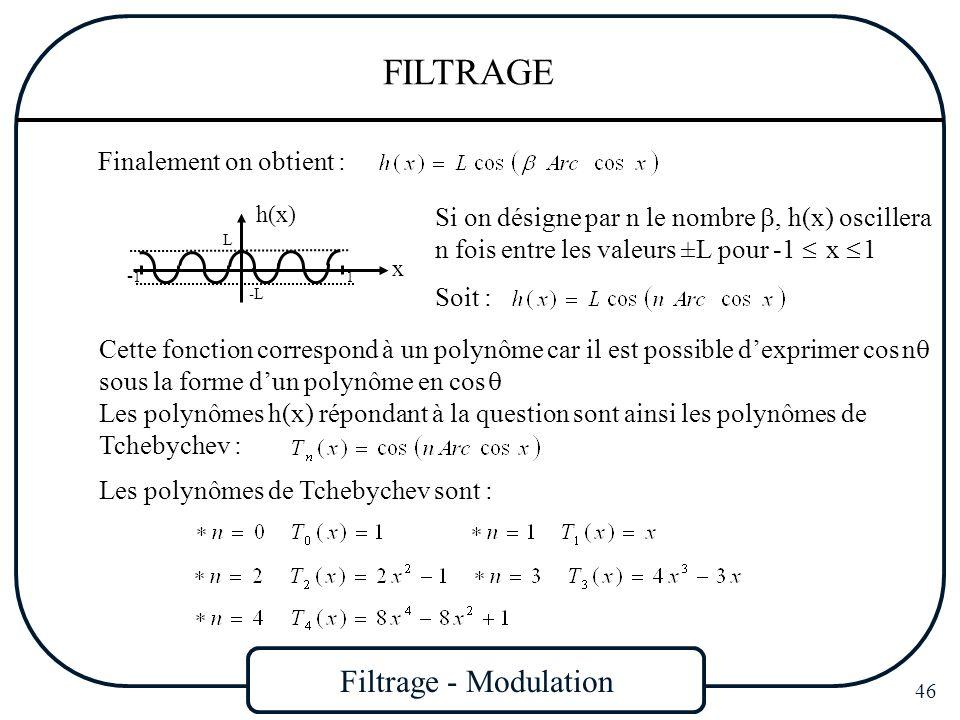 Filtrage - Modulation 46 FILTRAGE Finalement on obtient : Cette fonction correspond à un polynôme car il est possible dexprimer cos n sous la forme du