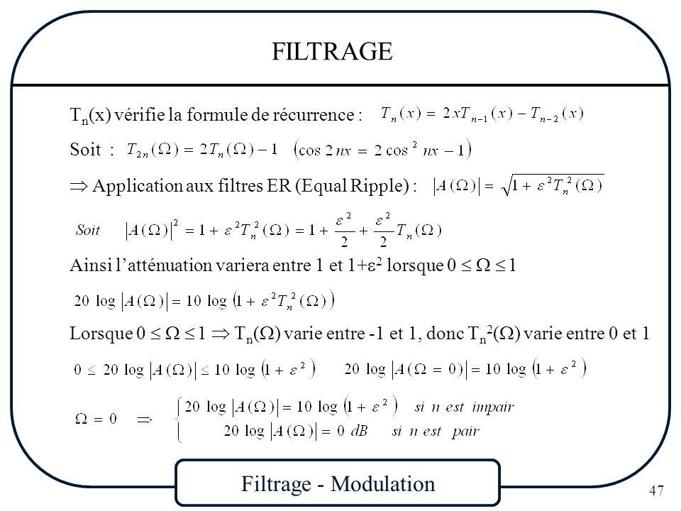 Filtrage - Modulation 47 FILTRAGE T n (x) vérifie la formule de récurrence : Soit : Application aux filtres ER (Equal Ripple) : Ainsi latténuation var