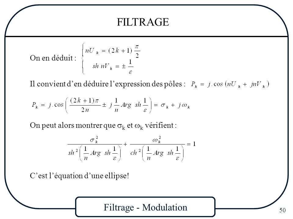 Filtrage - Modulation 50 FILTRAGE On en déduit : Il convient den déduire lexpression des pôles : On peut alors montrer que k et k vérifient : Cest léq