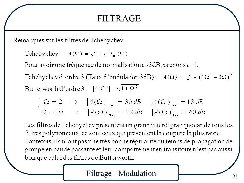 Filtrage - Modulation 51 FILTRAGE Remarques sur les filtres de Tchebychev Tchebychev : Tchebychev dordre 3 (Taux dondulation 3dB) : Pour avoir une fré