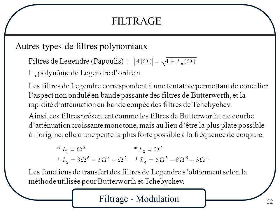 Filtrage - Modulation 52 FILTRAGE Autres types de filtres polynomiaux Filtres de Legendre (Papoulis) : L n polynôme de Legendre dordre n Les filtres d