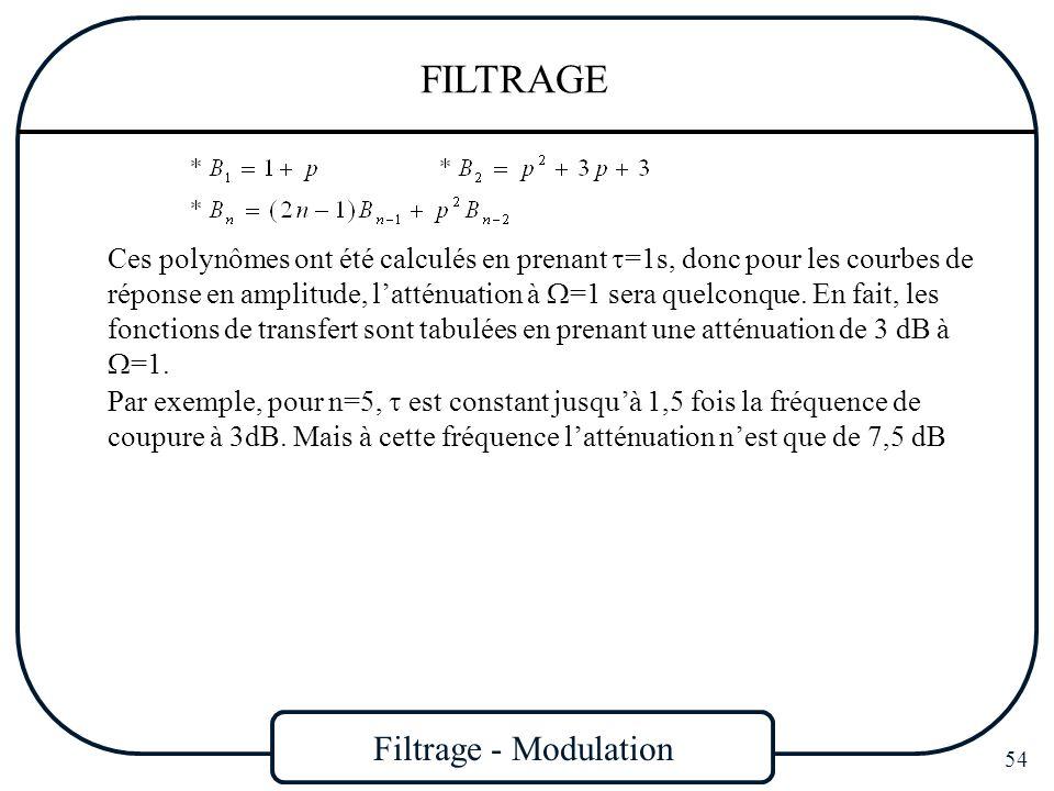 Filtrage - Modulation 54 FILTRAGE Ces polynômes ont été calculés en prenant =1s, donc pour les courbes de réponse en amplitude, latténuation à =1 sera