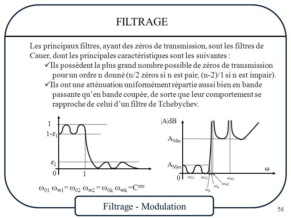 Filtrage - Modulation 56 Les principaux filtres, ayant des zéros de transmission, sont les filtres de Cauer, dont les principales caractéristiques son